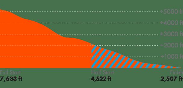 RMC-17_elevation