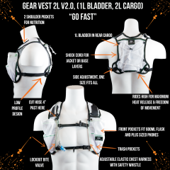 BibRave Product Review: Geared up with the Orange Mud Gear Vest | Fun Size Athlete